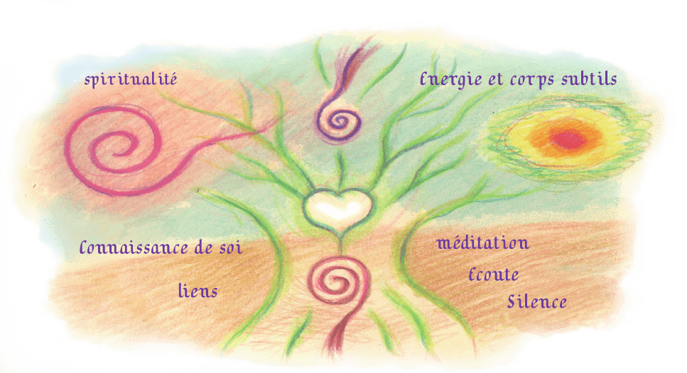 méditation spiritualité